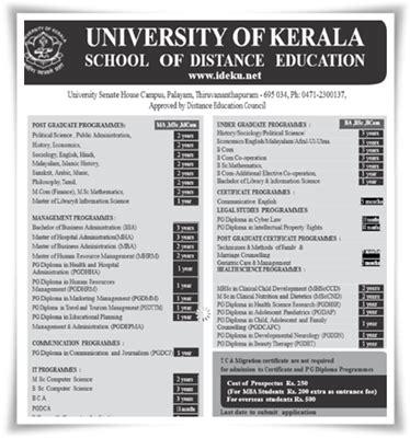 Kerala Mba Application Form 2015 by Application Kerala Application