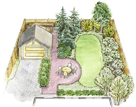 Backyard Landscaping Plans Newest Home Lansdscaping Ideas Garden Layout Plan