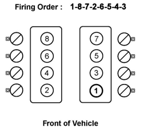firing order diagram for 2002 tahoe fixya
