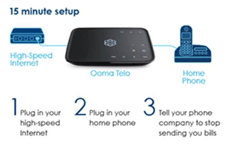 ooma connection diagram ooma setup diagram router for fios phone diagram elsavadorla