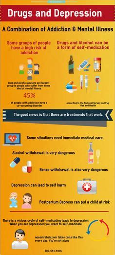 is there any antidepressant that dosnt interfere with libido alcohol your room nsw health get the facts on alcohol
