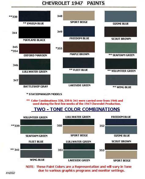 ppg paint chip chart chevrolet autos weblog