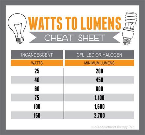 lade a led equivalenti a 100w giovesoft da watts a lumens