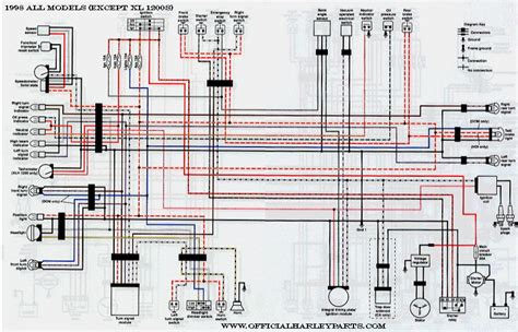 for harley softail wiring harness diagram wiring diagram