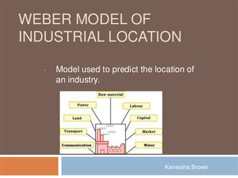 factors of industry location weber least cost location theory
