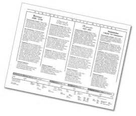 free printable music history timeline music education