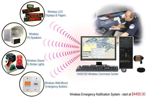 Emergency Led Lights by Wireless Mass Notification And Emergency Notification