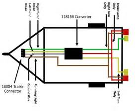 boat trailer wiring harness extension wiring diagram website