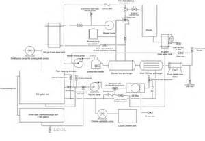 jetsetter plumbing diagram images