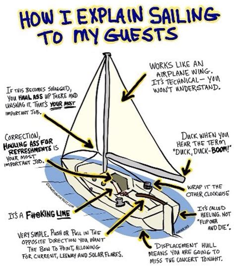nautical terms bottom of boat sailing humor soak into a selection of hilarious
