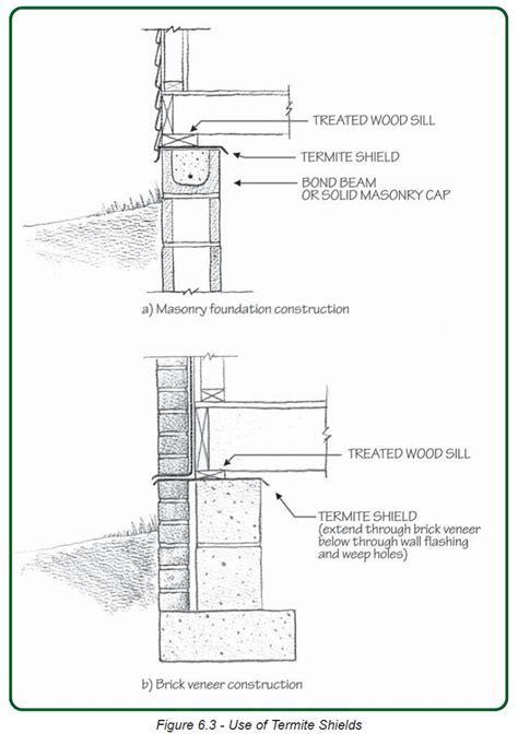 Reduce Pest Intrusion   Building America Solution Center