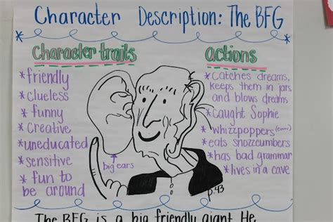 picture books character traits character traits and actions with bfg anchor charts