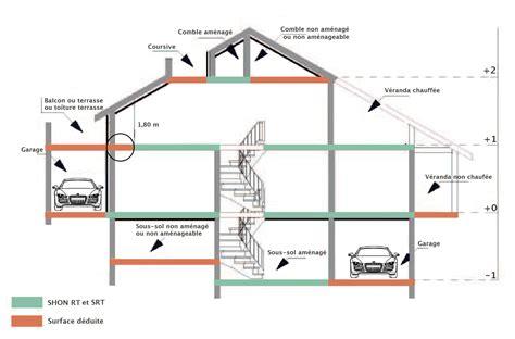 calcul surface utile bureaux les surfaces de la rt 2012
