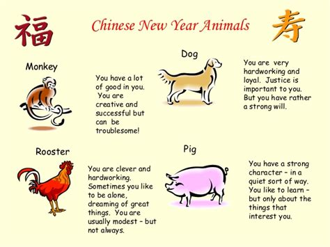 calendar year meaning - Chinese New Year Animals Meanings