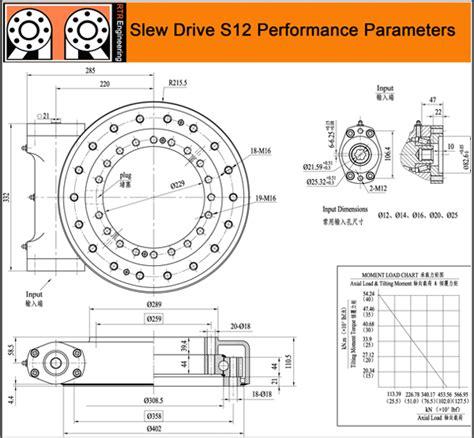 hydraulic slew motor s12 hydraulic motor small slewing drive view hydraulic