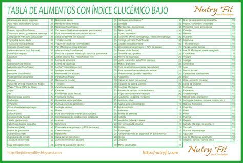 tabla alimentos tabla alimentos indice glucemico bajo diabetes