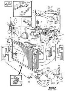 Volvo Cooling System Volvo 960 Cooling System B280f