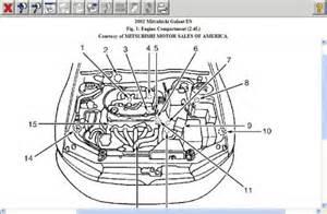 2001 Mitsubishi Galant Fuel Location 2002 Mitsubishi Galant Speedometer Odometer Not Working Aft