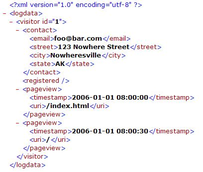 html format xml string xml decoder groups