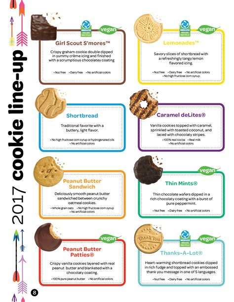 Scout Cookie Order Form Printable 2016