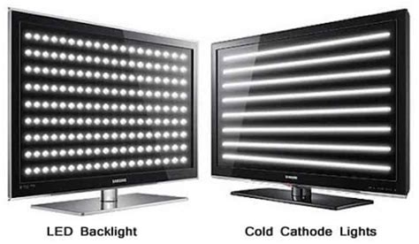 lade lcd wled vs led what is the difference simple guide