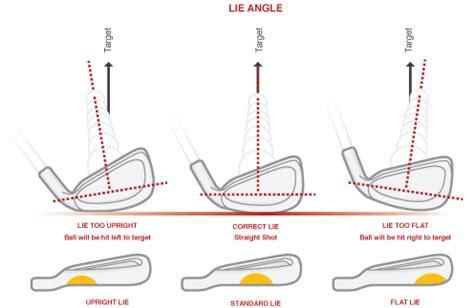golf shaft fitting swing speed custom fitting fairway golf usa online shop