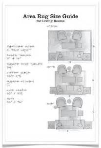 193 rea rug size guide super dreamy house pinterest
