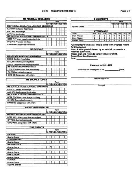 Grade Standards Based Report Card Template by Sle Elementary School Report Cards Effective Help