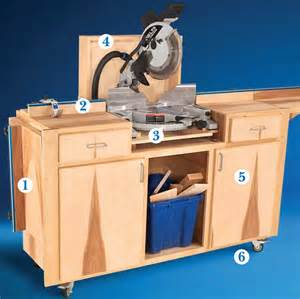 mantel shelf design mobile miter saw stand plans hope chest designs woodworking supplies
