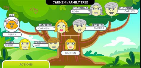 interactive family tree template archives