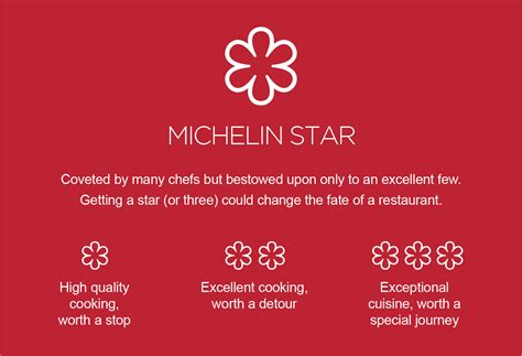 3 star hong kong michelin to the stars and beyond