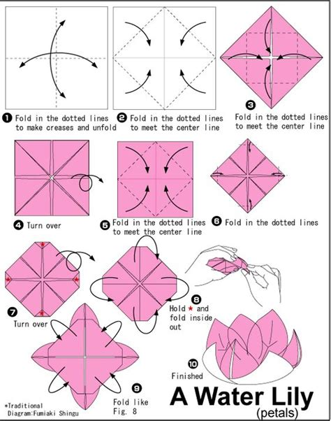 water lily template quilt ideas pinterest simple
