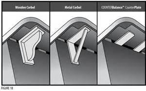 island overhang support solidsurface com countertop island supports hidden