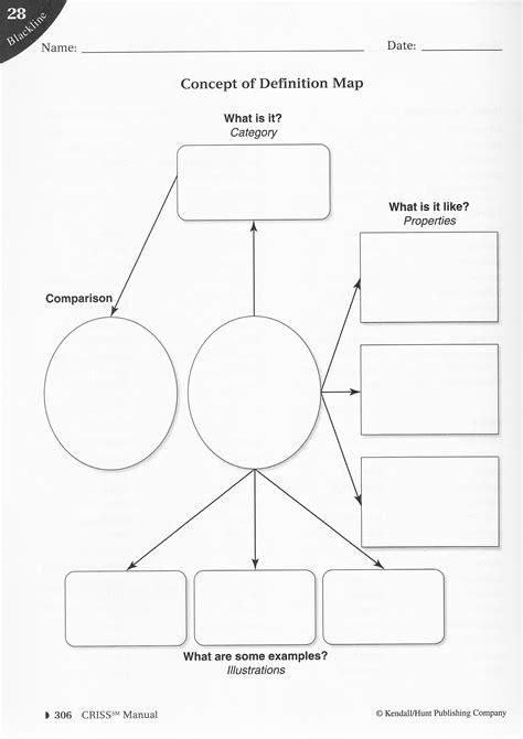 graphic organizer definition - Google Search | School