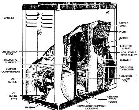intertherm water heater wiring diagram intertherm