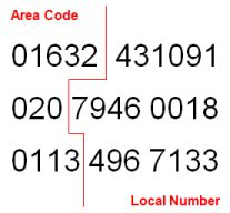 mobile phone numbers uk telephone area codes in the uk an introduction