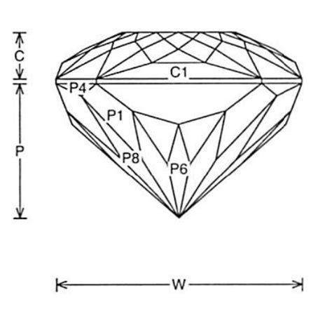 quartz diagram faceting design diagram glitter squared quartz