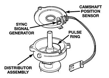 Dodge Camshaft Problems Questions On Dodge Camshafts Answered