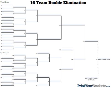 16 team double elimination seeded tournament bracket fillable 16 man seeded double elimination customizable