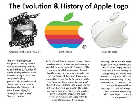 logo history of apple ppt mis 750 management information system apple inc powerpoint presentation id 588349
