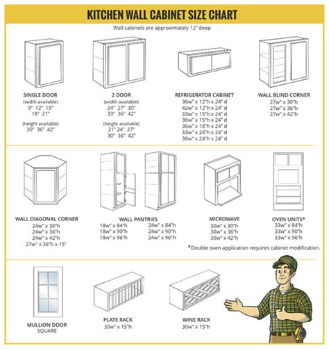 Kitchen Cabinet Sizes by Cabinet Size Charts Builders Surplus
