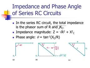 capacitor impedance angle capacitor impedance angle 28 images introduction to electrochemical capacitors in pulse
