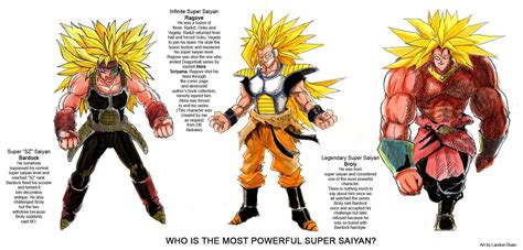 most powerful box fan pin super sayajin nvel 4 peeteepics on pinterest