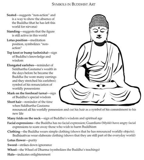 symbols  meanings  buddhist art meditations