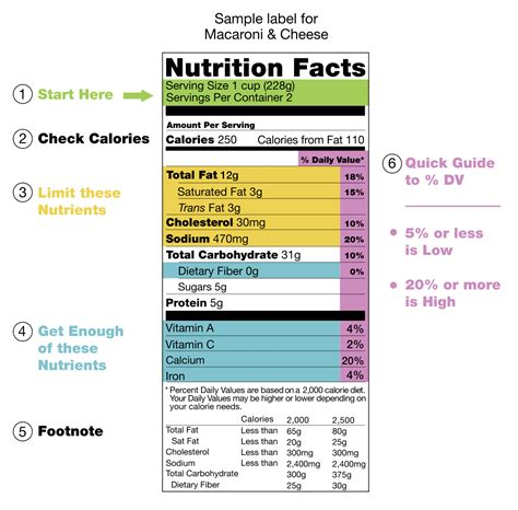 food label design exles nutrition facts label wikipedia