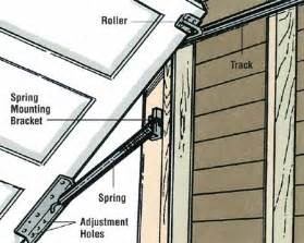 Garage Door Side Springs How To Repair A Garage Door Tips And Guidelines Howstuffworks