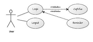 Text Based Diagram Tool