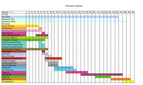 Production Scheduling Excel Template excel format of production planning excel templates