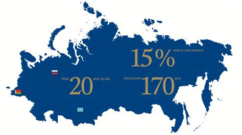 House Plans With Future Expansion by Russia Has Big Plans For A Eurasian Economic Union