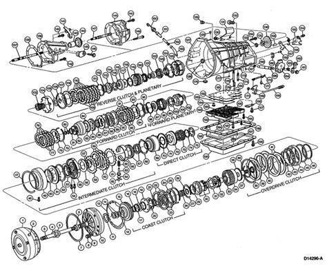 e4od valve diagrams e40d transmission diagram 25 wiring diagram images